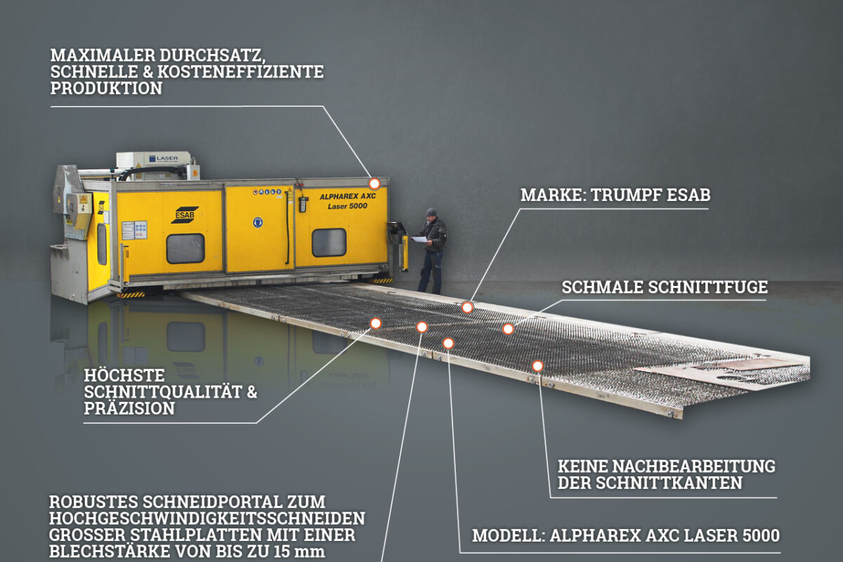 Hessena Webbilder 1200x1000 Laseranlage